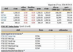 หุ้นไทยเปิดตลาดปรับตัวลดลง 2.54 จุด