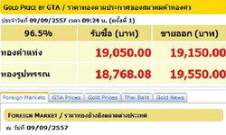 ราคาทองคำวันนี้รูปพรรณขายออกบาทละ19,550บ.