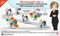 วิธีวางแผนการเงิน (ตอน 1)