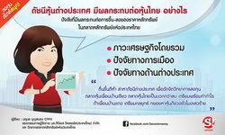 ดัชนีหุ้นต่างประเทศ มีผลกระทบต่อ หุ้นไทย อย่างไร