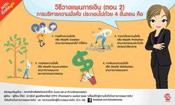 วิธีวางแผนการเงิน (ตอน 2)