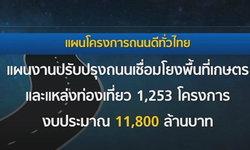 """คมนาคมเปิดโครงการ """"ถนนดีทั่วไทย"""" วงเงิน 15,000 ล."""