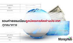รวมค่าธรรมเนียม รูดบัตรเครดิตต่างประเทศ ทุกธนาคาร