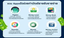 รวม Apps ตัวช่วยทำบัญชีรายรับรายจ่าย