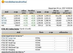 หุ้นไทยเปิดตลาดปรับตัวเพิ่มขึ้น 3.19 จุด