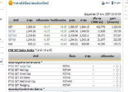 หุ้นไทยเปิดตลาดปรับตัวเพิ่มขึ้น5.17จุด