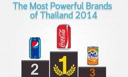เปิด32สินค้าครองใจคนไทยปี2014