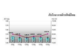 หุ้นสัปดาห์หน้าจับตาGDPไตรมาส1/58ของไทย