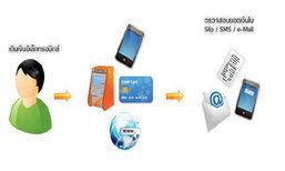 ทำความรู้จัก อี มันนี่ ( E-Money ) ประเภท  ประโยชน์ และข้อควรระวัง..!!