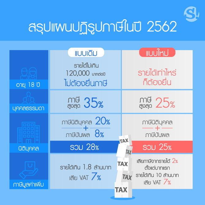 tax2(1)