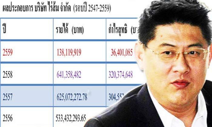 ส่อง บ.ไร้ส้มฯ ของ 'สรยุทธ' 13 ปีโกย 5.5 พันล้าน