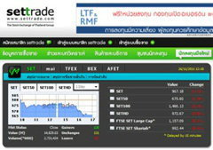 หุ้นไทยรอบสัปดาห์ปรับตัวลง เหตุกังวลหนี้ยุโรป