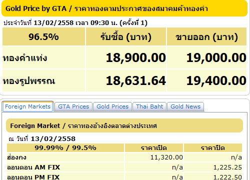 ราคาทองปรับครั้ง1คงที่ทองแท่งขาย19,000บ.