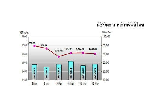 กสิกรไทยเผยหุ้นจับตารายงานนโยบายเงินธปท.