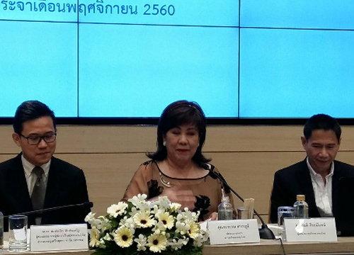 สภาธุรกิจตลาดทุนไทยชี้ 7 ปัจจัยดันเศรษฐกิจ