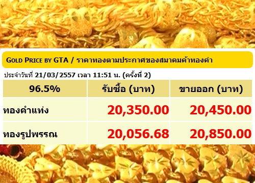 ทองปรับครั้งที่2รูปพรรณขายออกบาทละ20,850บ.
