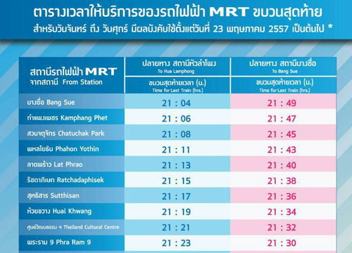 MRT เปิดให้บริการ 6 โมงเช้าถึง 3 ทุ่ม