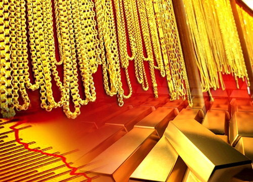 ราคาทองคำวันนี้รูปพรรณขาย20,350บาท