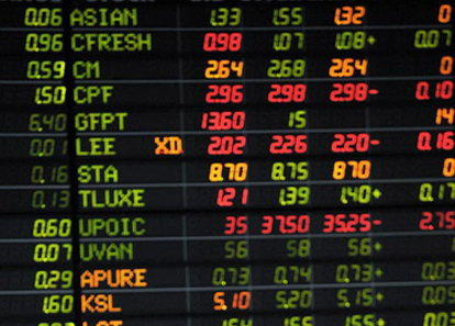 เปิดตลาดหุ้นภาคบ่ายปรับตัวเพิ่มขึ้น2.03จุด
