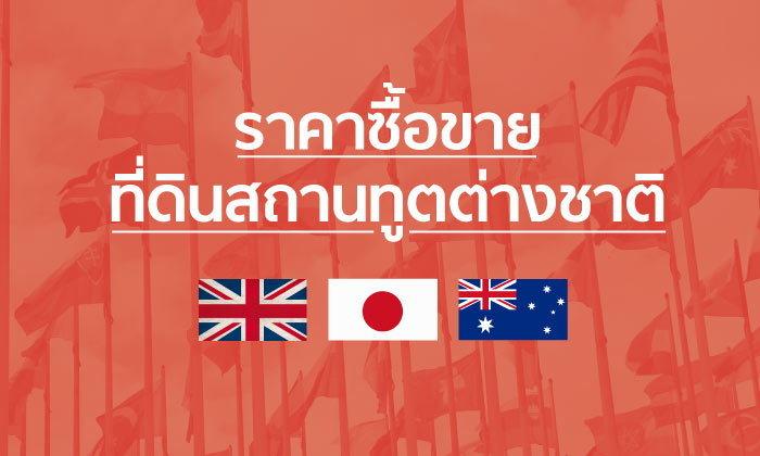 สถานทูตต่างชาติขายที่ดินในไทย สมบัติใหม่กลุ่มทุนใหญ่จับจอง