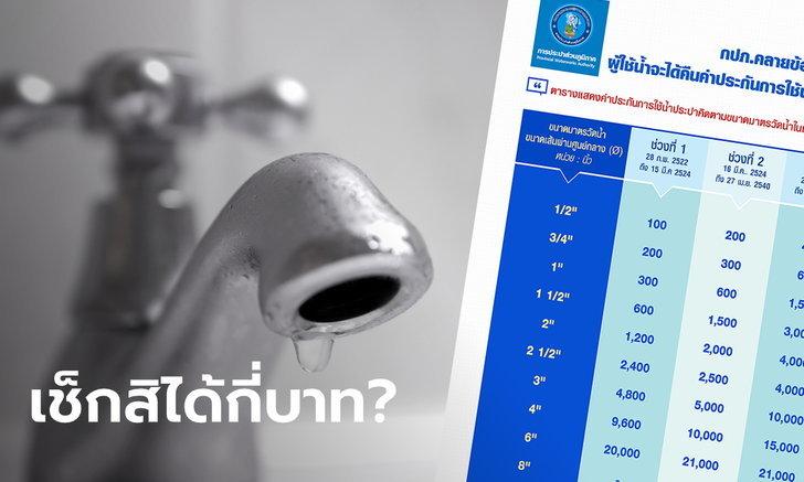 ลงทะเบียน www.pwa.co.th ขอเงินประกันการใช้น้ำประปาคืน อยากรู้ได้เท่าไหร่ต้องเช็ก!