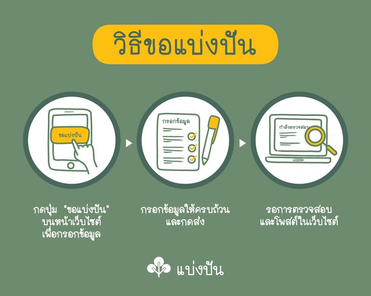 bangpann__how-to