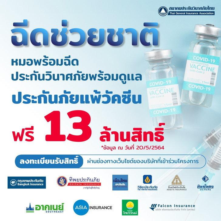 ประกันแพ้วัคซีนโควิด-19