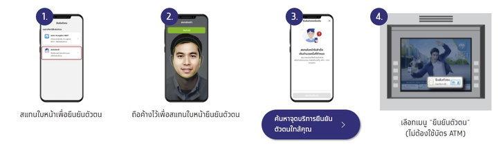 ยืนยันตัวตนกรุงไทย