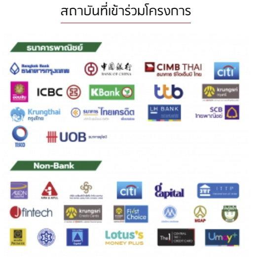 banknonbank