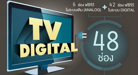 20ข้อที่ประชาชนควรรู้เกี่ยวกับทีวีดิจิตอล