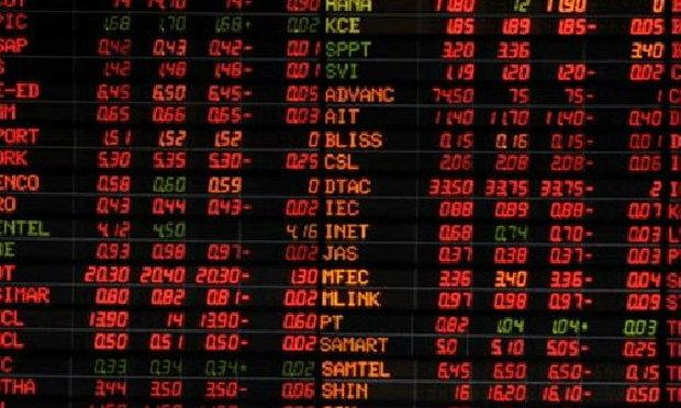 ตลาดหุ้นปิดลบ16.75จุด ซื้อขาย7.5หมื่นล.