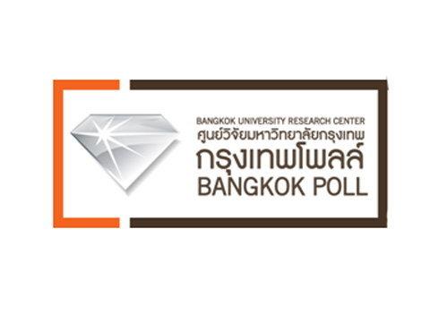 กรุงเทพโพลเผยเศรษฐกิจไทยยังชะลอตัว