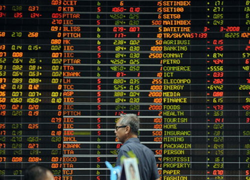 ตลาดหุ้นเอเชียเช้านี้ปรับตัวขึ้นขานรับสภาคองเกรส