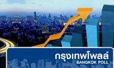 กรุงเทพโพลระบุ ปชช.ส่วนใหญ่เชื่อน้ำมันในไทยแพงเกินจริง