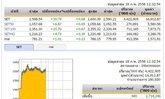 ปิดตลาดหุ้นภาคเช้า ปรับตัวเพิ่มขึ้น 10.79 จุด