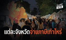 ไม่น่าเชื่อ! ใน 1 ปี รัฐมียอดเก็บภาษีทั่วไทยมากถึง 1 ล้านล้านบาท