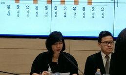 สมาคมตราสารหนี้ไทยคาดอัตราดอกเบี้ยทรงตัว 1.5%