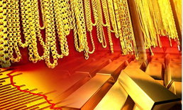 ราคาทองร่วงแรง 150 บาท ทองรูปพรรณขายออก 20,800 บาท