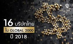 """ไทยปลื้ม! """"ฟอร์บส์"""" เผย 16 บริษัทไทยติดทำเนียบบริษัทที่ใหญ่ที่สุดในโลก ปี 2018"""