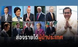 ผู้นำแต่ละประเทศที่ได้เงินเดือนเยอะที่สุดในโลกมีใครกันบ้าง?