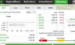 ตลาดหุ้นร่วงหนักเปิดตลาดลดลงกว่า 50 จุด