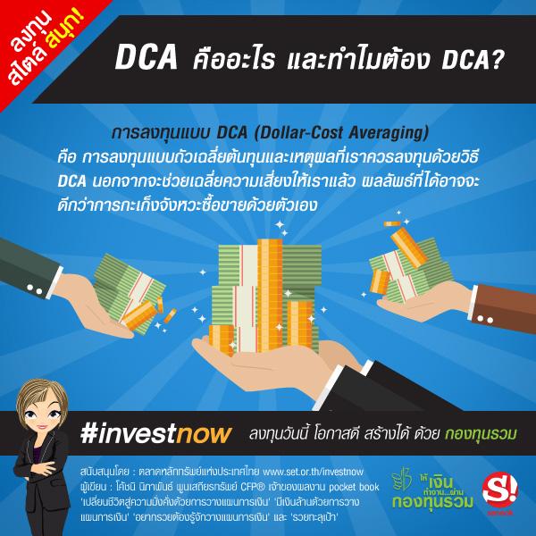 info-investnow-600x600