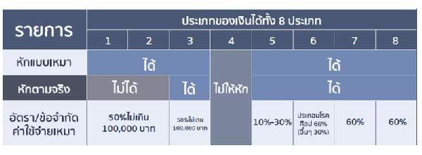 tax-o4