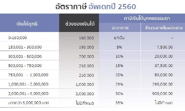 tax-o5