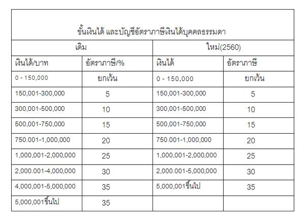 taxnews60-1