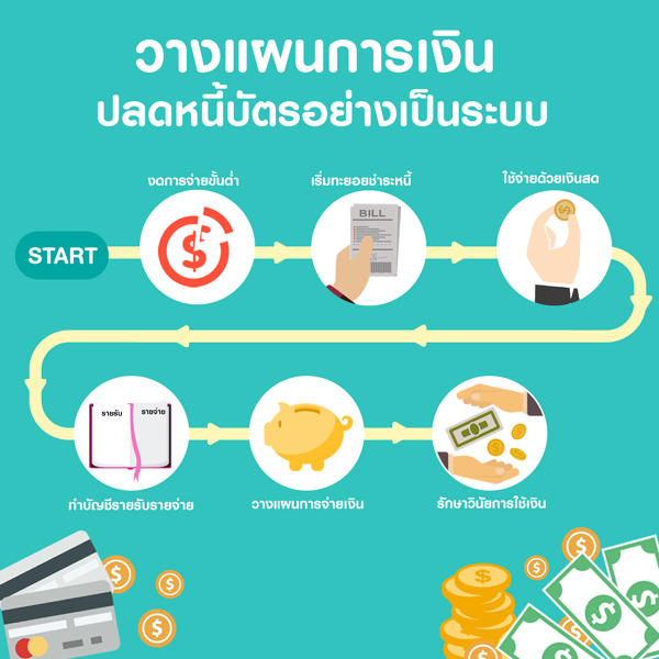 moneyplaner2