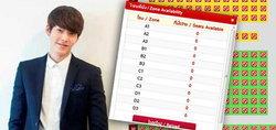 ถล่มทลาย! บัตรมีตติ้ง คิมอูบิน หมดเกลี้ยงภายใน 30 นาที!!