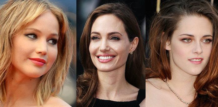 Top 10 นักแสดงหญิงทำเงินสูงสุดในปี 2013