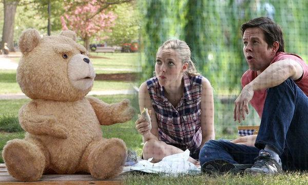 การกลับมาอีกครั้งของหมีเถื่อนสุดเกรียน TED 2