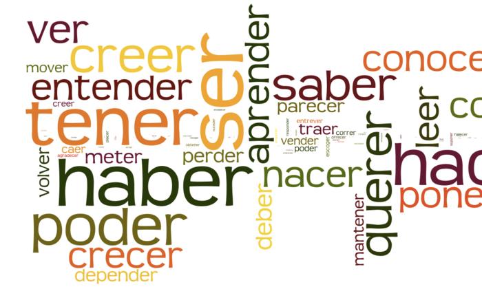 คำกริยาต่างๆ ในภาษาสเปน 2
